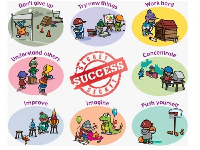 Image result for secrets of success